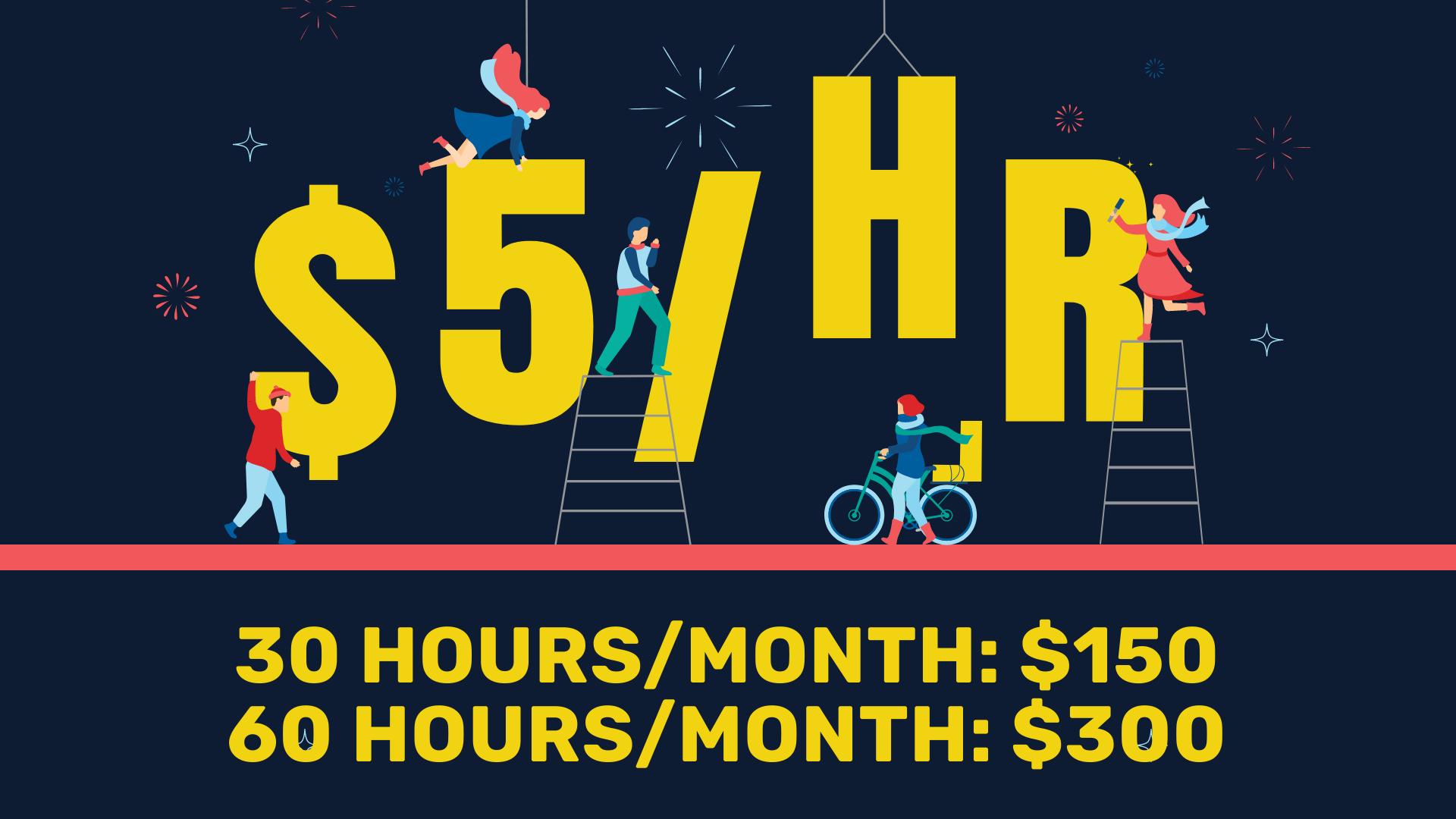Portland Dance Studio 5 dollars per hour special